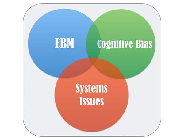 diagnostic-decision-making