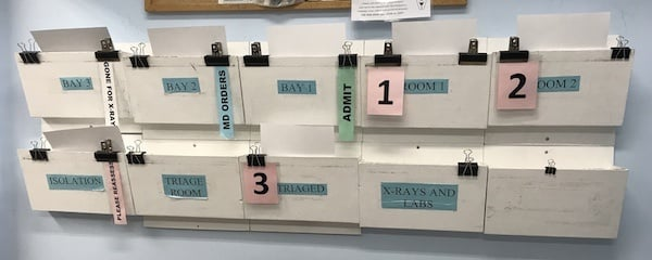 Improving Patient Flow in the Emergency Department: Seven Strategies for Nurses