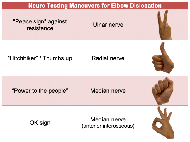 upper extremity peripheral nerve testing