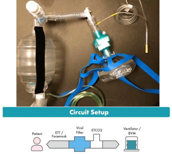 BVM apneic CPAP